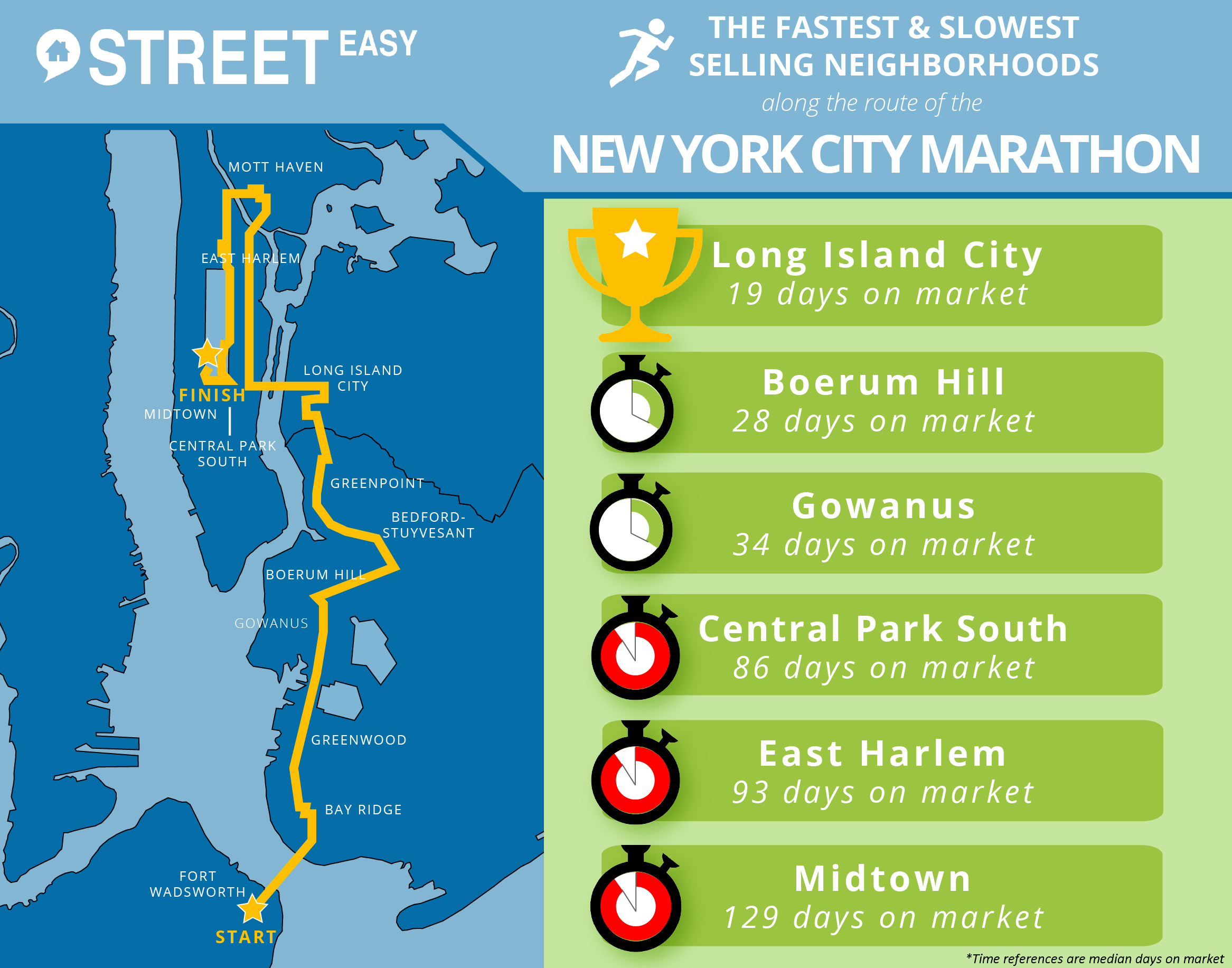 New York Marathon 2016 Map | Afputra.com